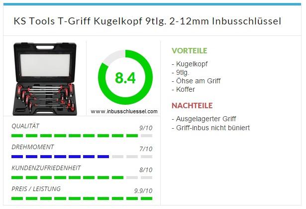 KS Tools T-Griff