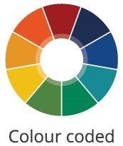 TORX® Farbcodiert mit Kugelkopf 8tlg.